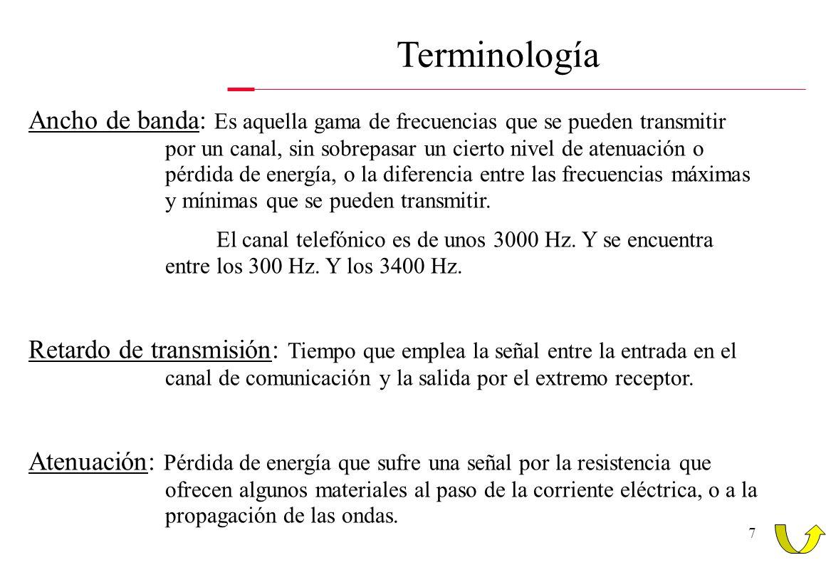6 Tipos de señales. Analógicas: –Modulación en amplitud. –Modulación en frecuencia. –Modulación en fase. –Modulación octofásica diferencial. Modulació