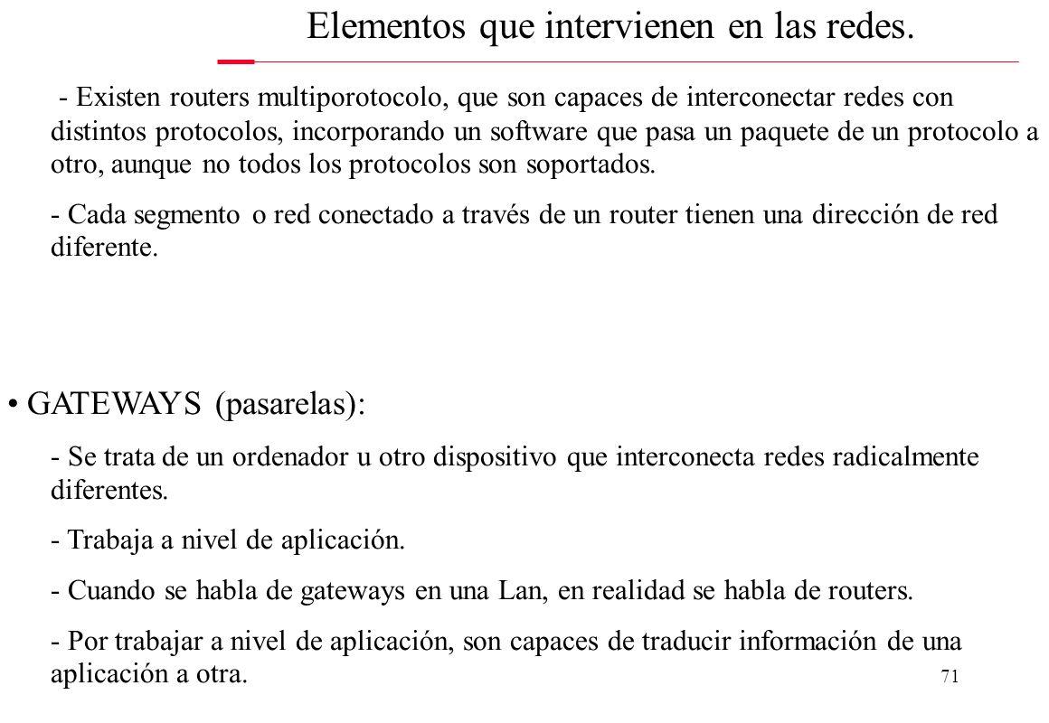 70 Elementos que intervienen en las redes. ROUTER (Encaminador): - Trabaja a nivel de red del modelo OSI de la ISO, trabajando con direcciones IP. - E