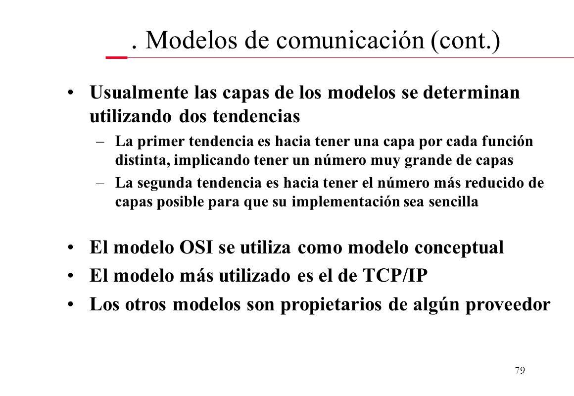 78 Los modelos de comunicación son las funciones que se deben realizar -estructuradas en capas- para llevar a cabo la comunicación entre emisor y rece