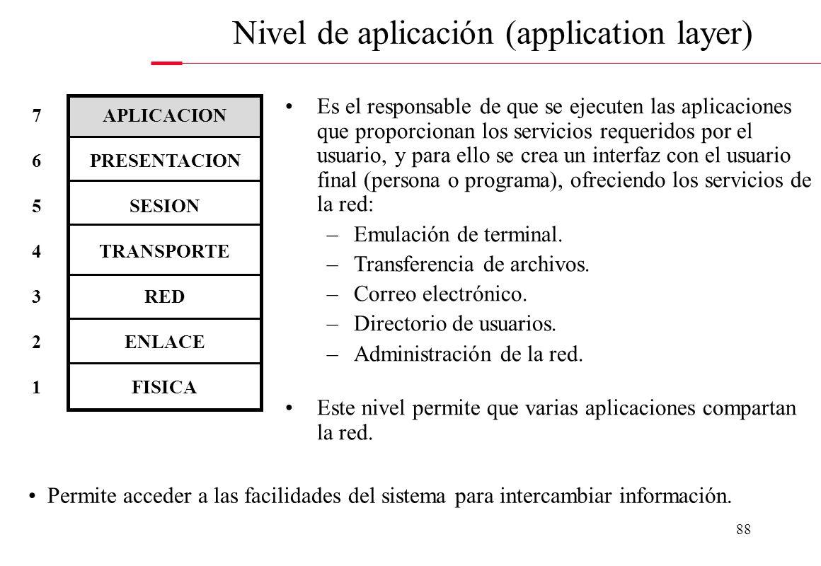 87 Formatea los datos para la capa de aplicación, siendo responsable de la presentación de la información a los usuarios de forma comprensible. Traduc