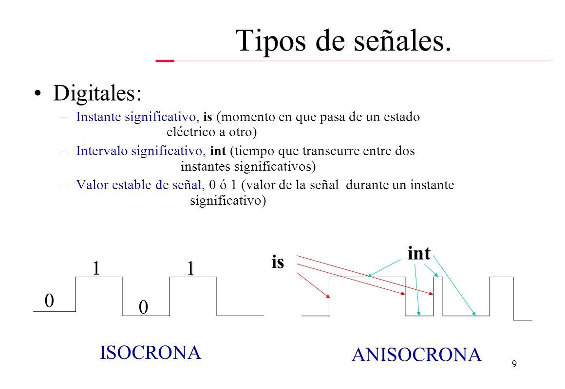 8 Terminología Ruido: Es uno de los fenómenos perturbadores de las señales, hasta el punto de hacerlas irreconocibles, y suelen ser debido a interfere