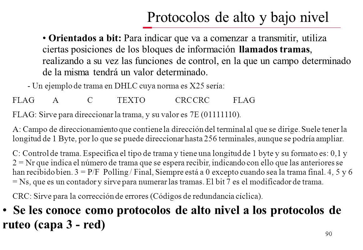 89 Se les llama protocolos de bajo nivel a los correspondientes de la capa 2 (enlace). –A este nivel existen dos tipos de protocolos: Orientados a car