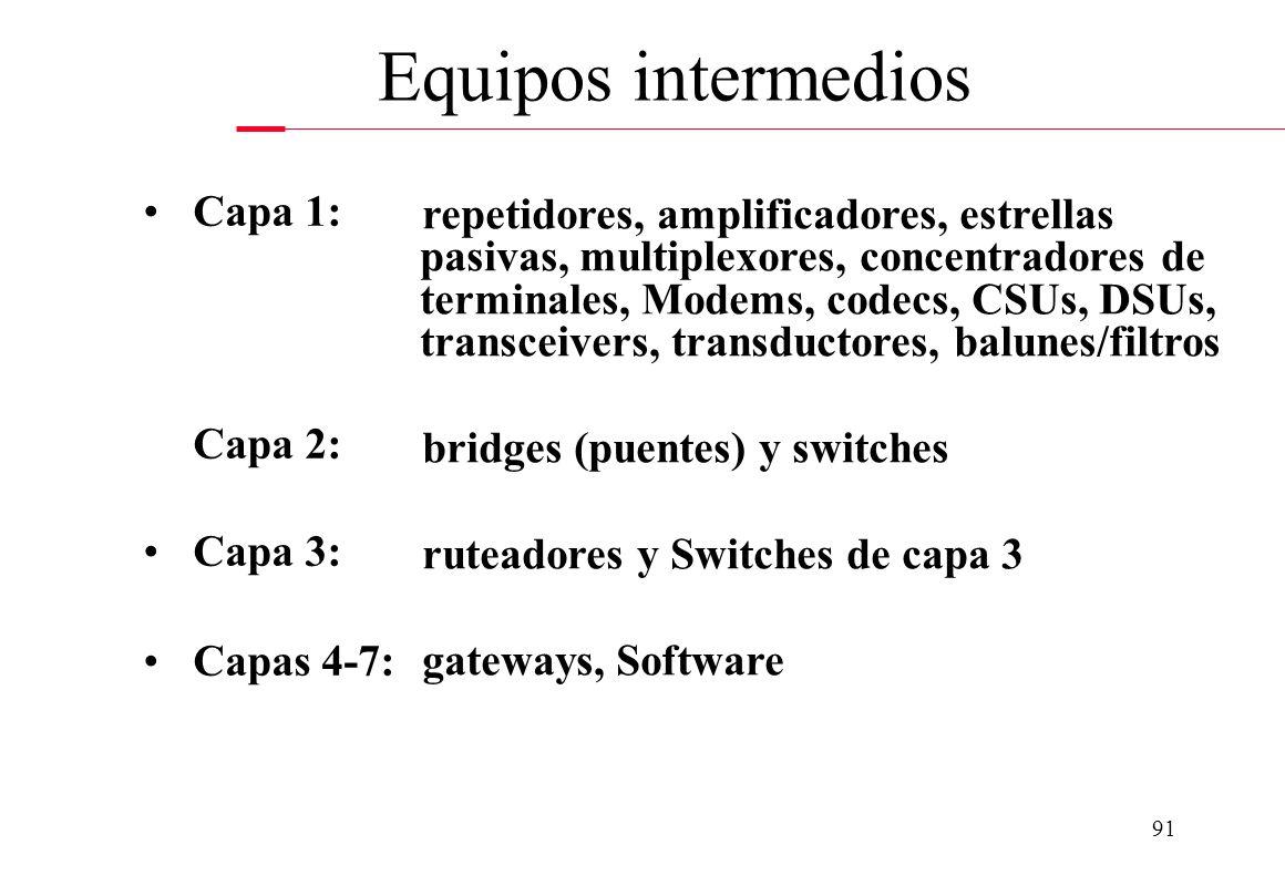 90 Se les conoce como protocolos de alto nivel a los protocolos de ruteo (capa 3 - red) Protocolos de alto y bajo nivel Orientados a bit: Para indicar