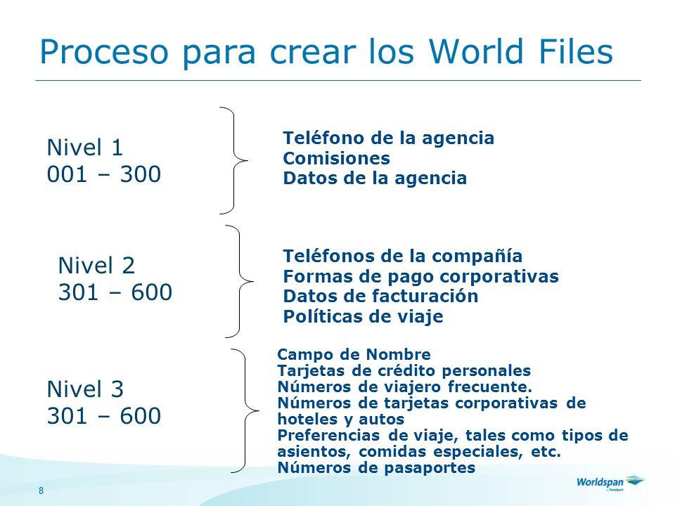 8 Teléfono de la agencia Comisiones Datos de la agencia Nivel 1 001 – 300 Nivel 2 301 – 600 Teléfonos de la compañía Formas de pago corporativas Datos