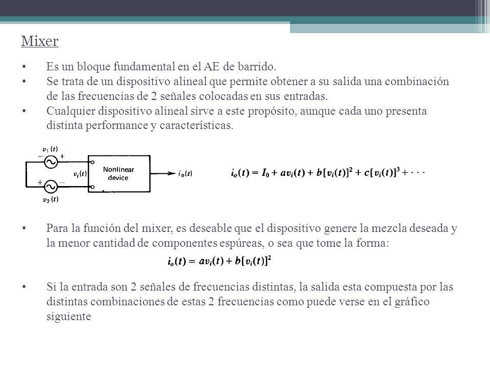 Mixer Es un bloque fundamental en el AE de barrido. Se trata de un dispositivo alineal que permite obtener a su salida una combinación de las frecuenc