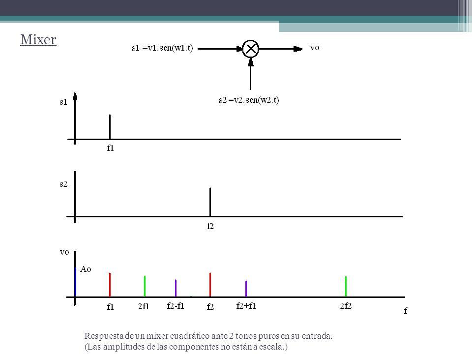 Mixer Respuesta de un mixer cuadrático ante 2 tonos puros en su entrada. (Las amplitudes de las componentes no están a escala.)
