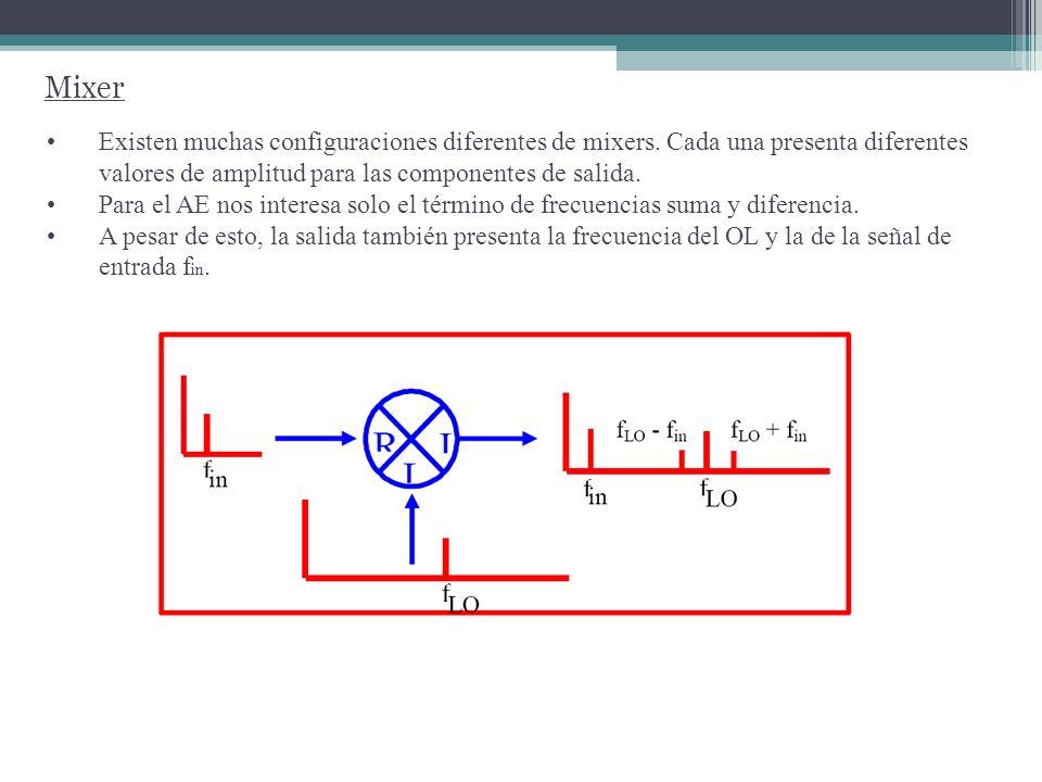 Mixer Existen muchas configuraciones diferentes de mixers. Cada una presenta diferentes valores de amplitud para las componentes de salida. Para el AE