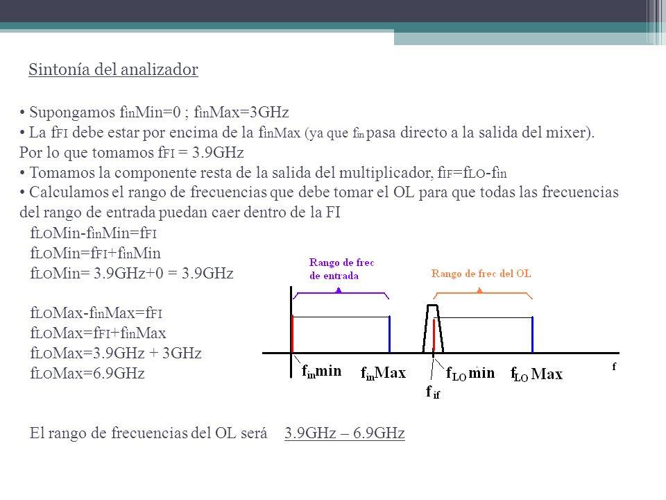 Sintonía del analizador Supongamos f in Min=0 ; f in Max=3GHz La f FI debe estar por encima de la f in Max (ya que f in pasa directo a la salida del m