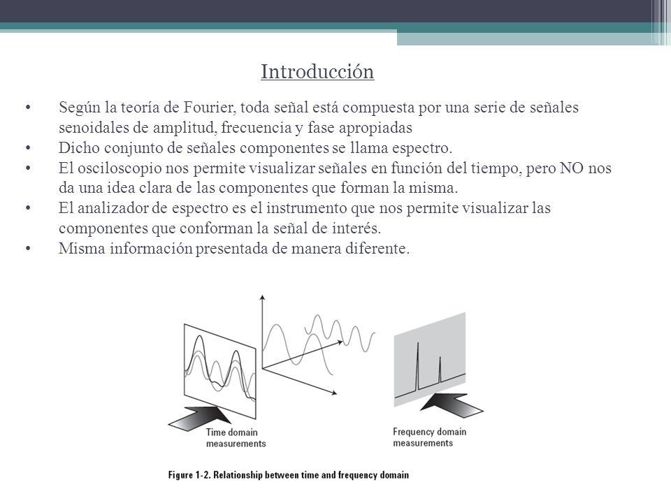Introducción Según la teoría de Fourier, toda señal está compuesta por una serie de señales senoidales de amplitud, frecuencia y fase apropiadas Dicho