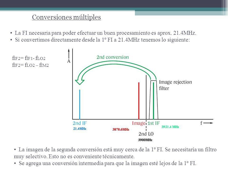 Conversiones múltiples La FI necesaria para poder efectuar un buen procesamiento es aprox. 21.4MHz. Si convertimos directamente desde la 1º FI a 21.4M
