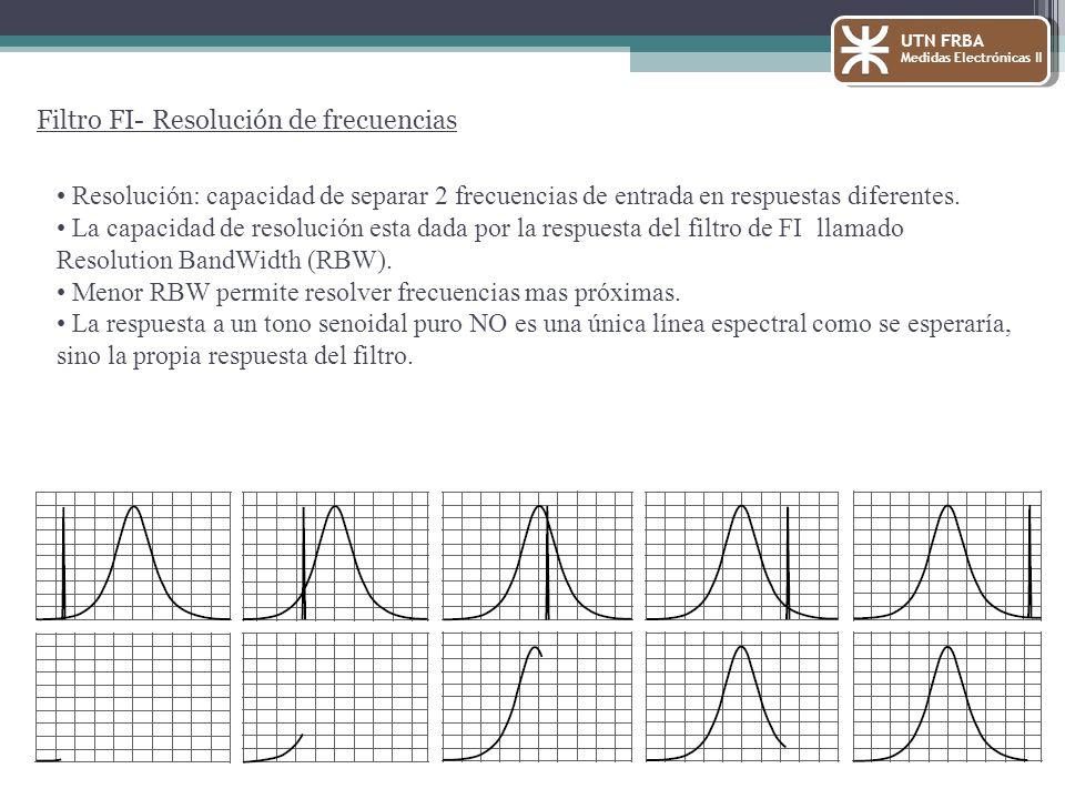 UTN FRBA Medidas Electrónicas II Filtro FI- Resolución de frecuencias Resolución: capacidad de separar 2 frecuencias de entrada en respuestas diferent