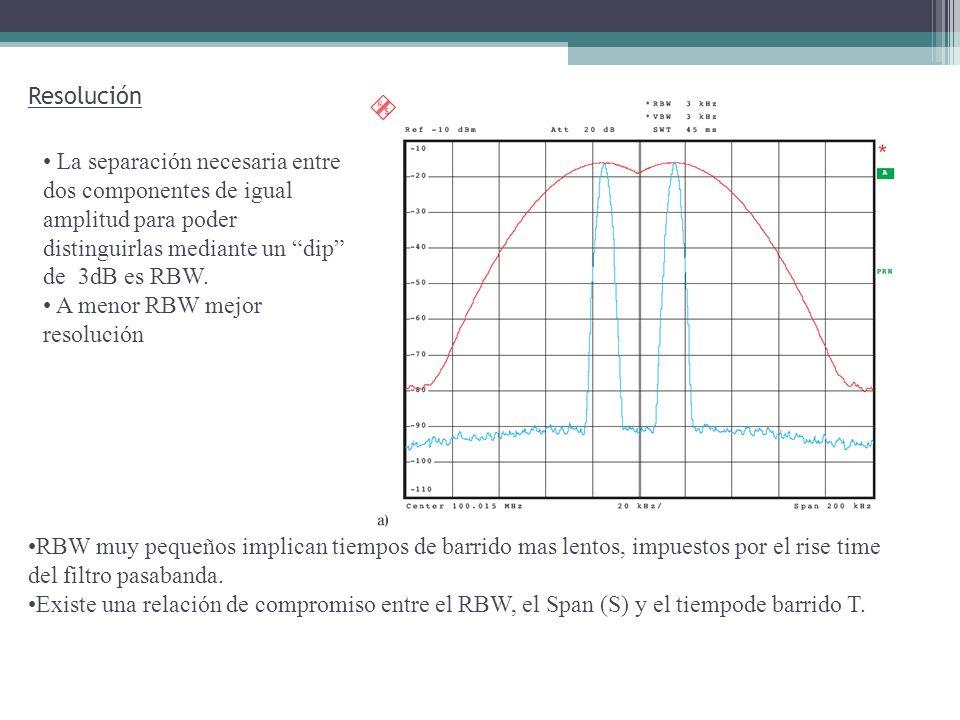 Resolución RBW muy pequeños implican tiempos de barrido mas lentos, impuestos por el rise time del filtro pasabanda. Existe una relación de compromiso
