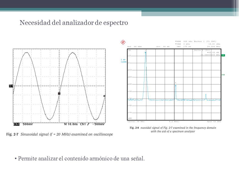 Necesidad del analizador de espectro Permite analizar el contenido armónico de una señal. Rhode Schwarz