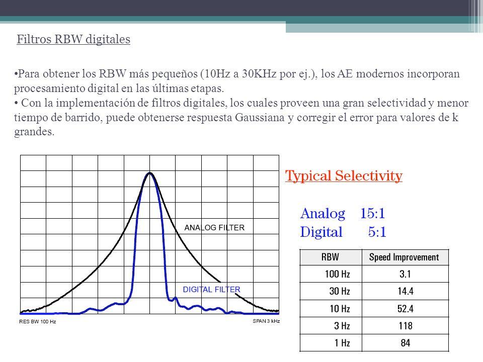 Para obtener los RBW más pequeños (10Hz a 30KHz por ej.), los AE modernos incorporan procesamiento digital en las últimas etapas. Con la implementació