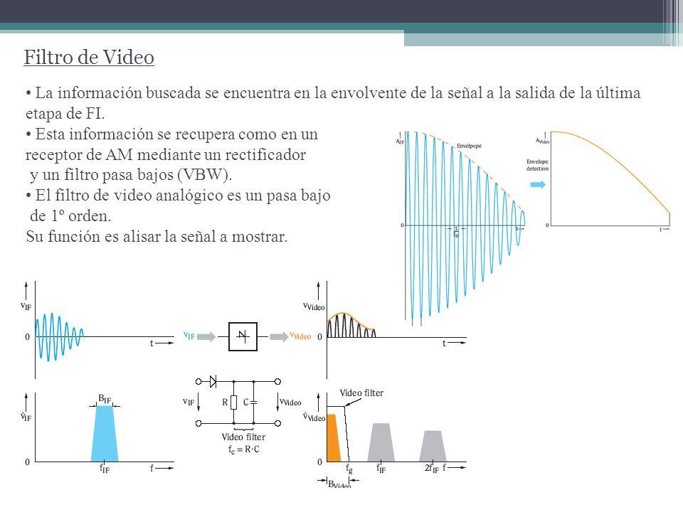 Filtro de Video La información buscada se encuentra en la envolvente de la señal a la salida de la última etapa de FI. Esta información se recupera co