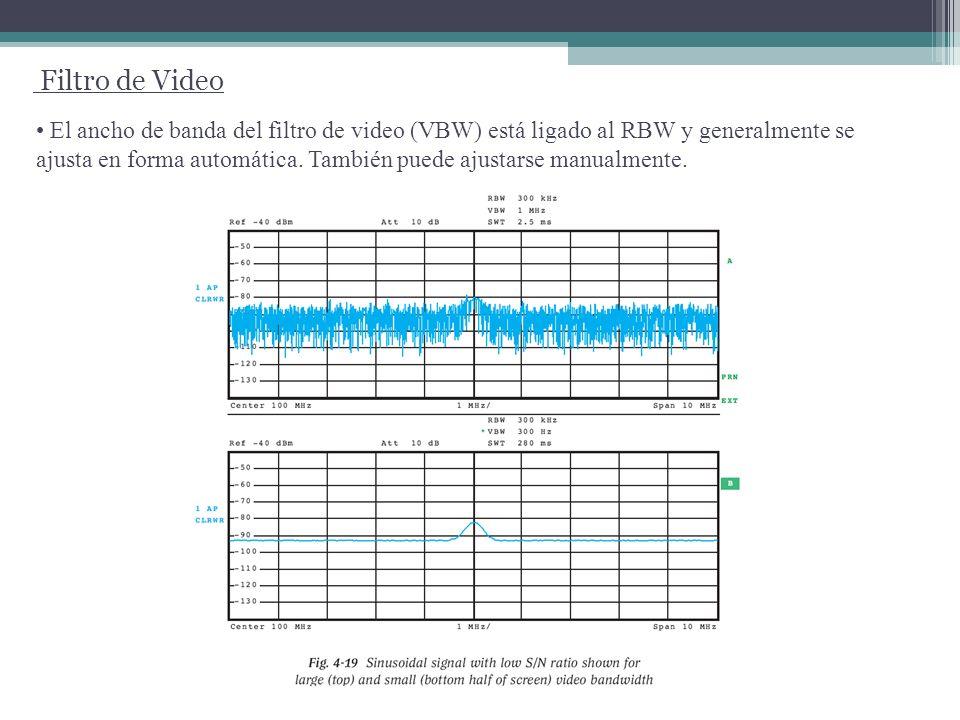 Filtro de Video El ancho de banda del filtro de video (VBW) está ligado al RBW y generalmente se ajusta en forma automática. También puede ajustarse m