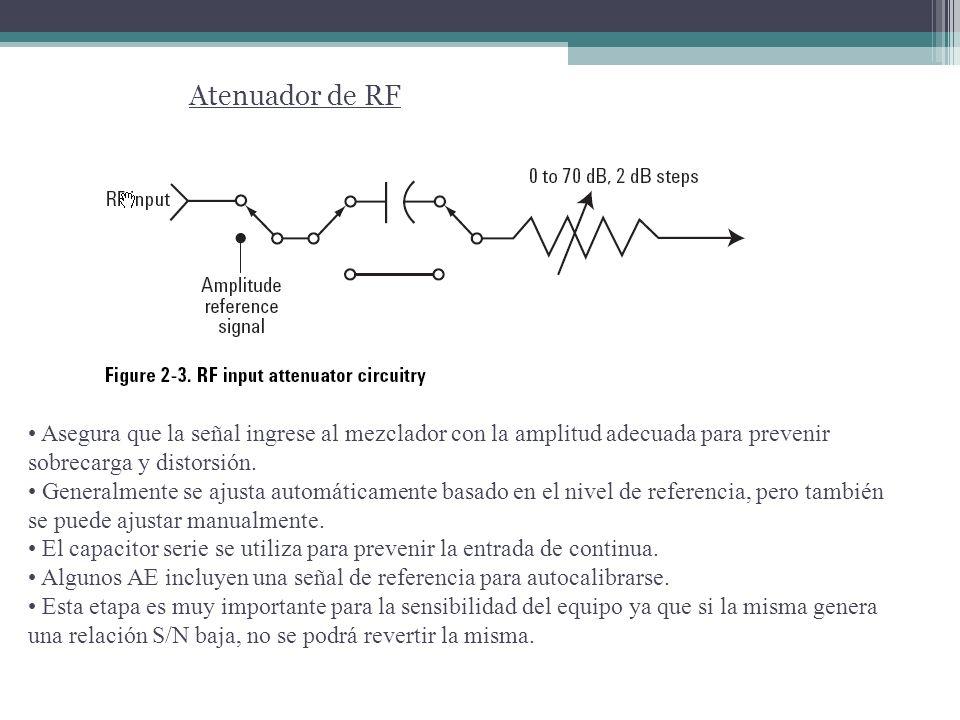 Atenuador de RF Asegura que la señal ingrese al mezclador con la amplitud adecuada para prevenir sobrecarga y distorsión. Generalmente se ajusta autom