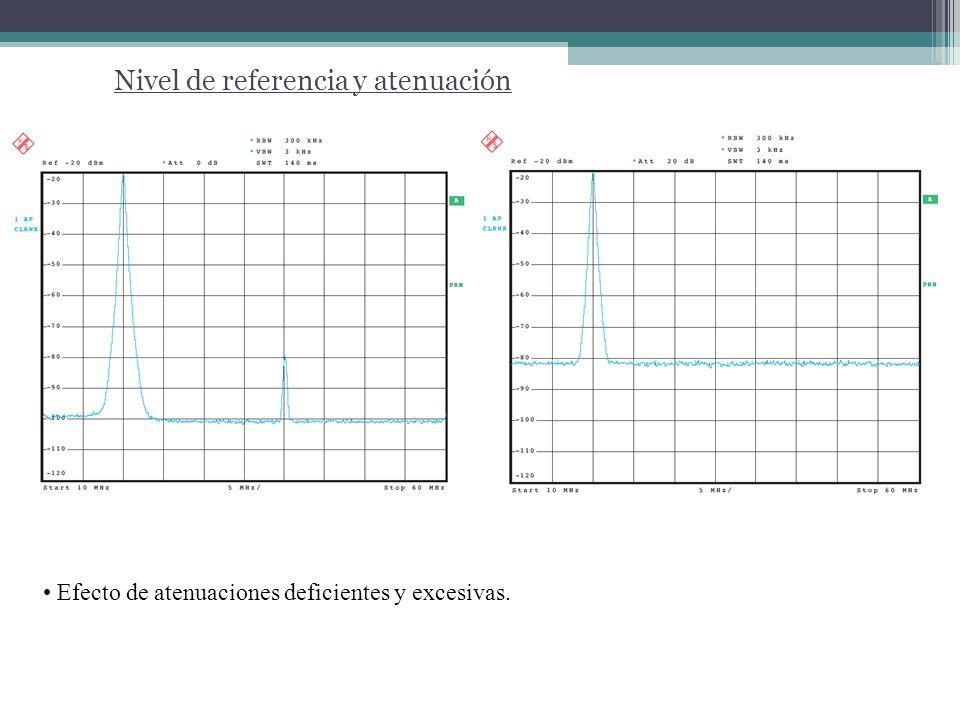 Nivel de referencia y atenuación Efecto de atenuaciones deficientes y excesivas.