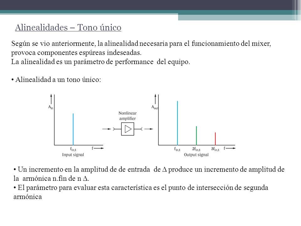 Alinealidades – Tono único Según se vio anteriormente, la alinealidad necesaria para el funcionamiento del mixer, provoca componentes espúreas indesea