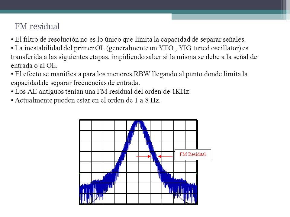 FM residual El filtro de resolución no es lo único que limita la capacidad de separar señales. La inestabilidad del primer OL (generalmente un YTO, YI