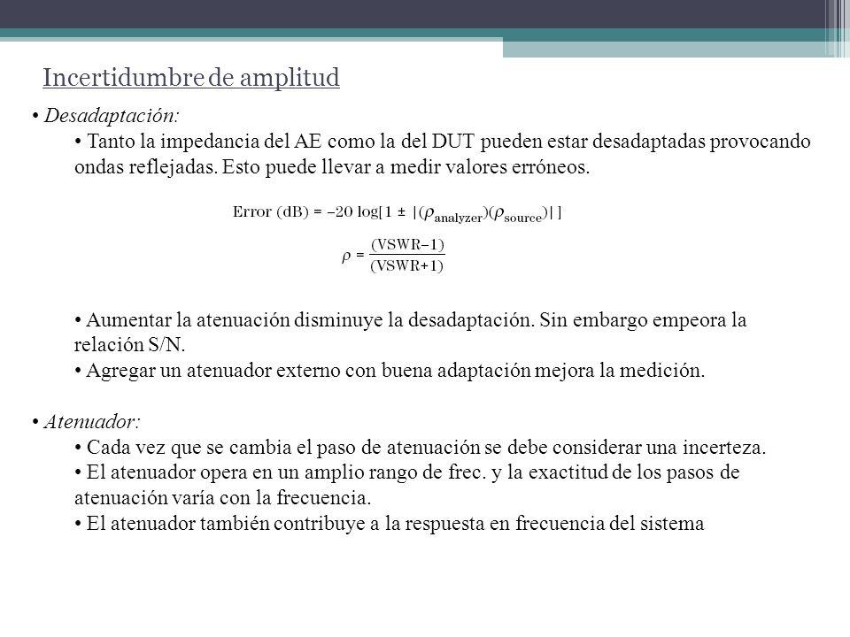 Incertidumbre de amplitud Desadaptación: Tanto la impedancia del AE como la del DUT pueden estar desadaptadas provocando ondas reflejadas. Esto puede