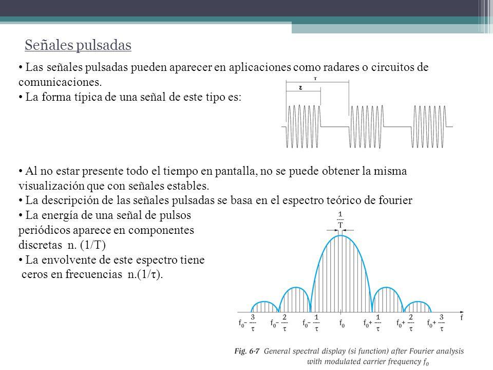 Señales pulsadas Las señales pulsadas pueden aparecer en aplicaciones como radares o circuitos de comunicaciones. La forma típica de una señal de este