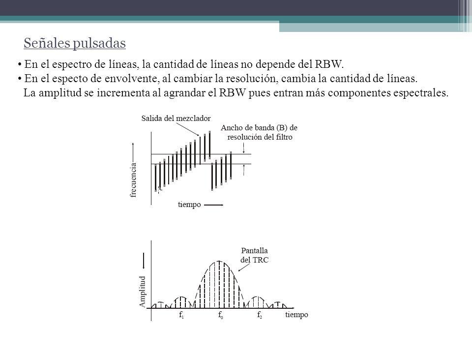En el espectro de líneas, la cantidad de líneas no depende del RBW. En el especto de envolvente, al cambiar la resolución, cambia la cantidad de línea