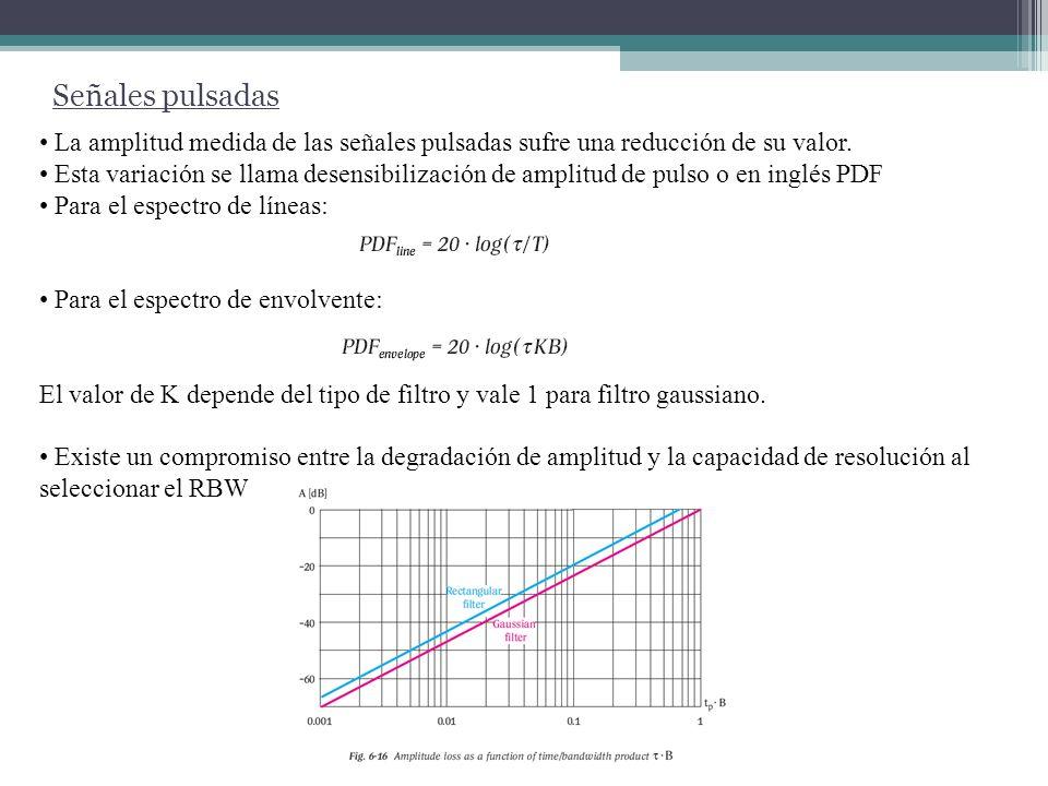 Señales pulsadas La amplitud medida de las señales pulsadas sufre una reducción de su valor. Esta variación se llama desensibilización de amplitud de