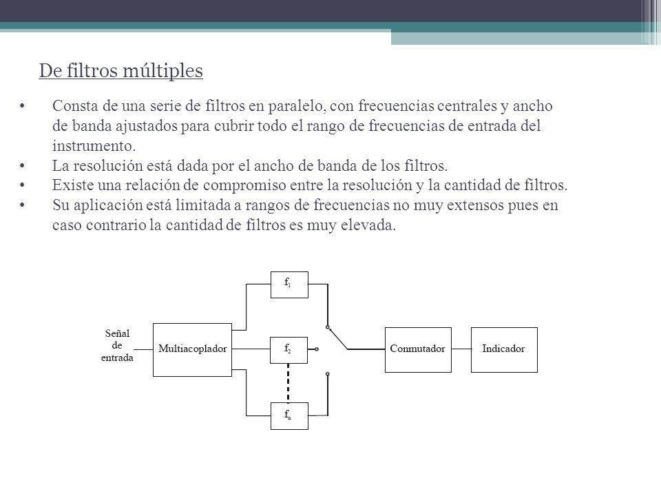 De filtros múltiples Consta de una serie de filtros en paralelo, con frecuencias centrales y ancho de banda ajustados para cubrir todo el rango de fre