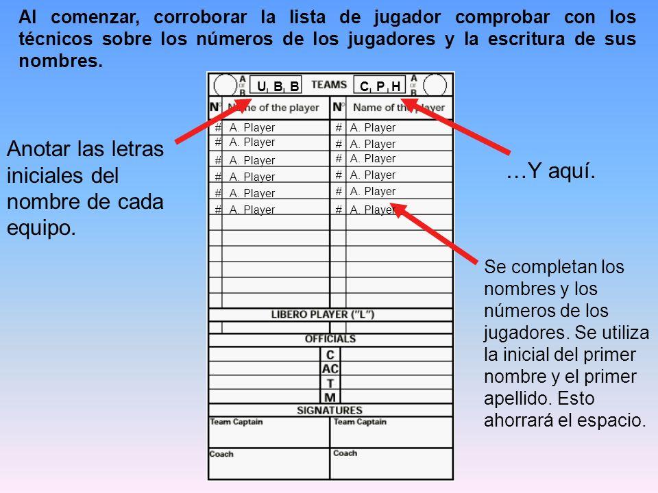 Al comenzar, corroborar la lista de jugador comprobar con los técnicos sobre los números de los jugadores y la escritura de sus nombres. Anotar las le