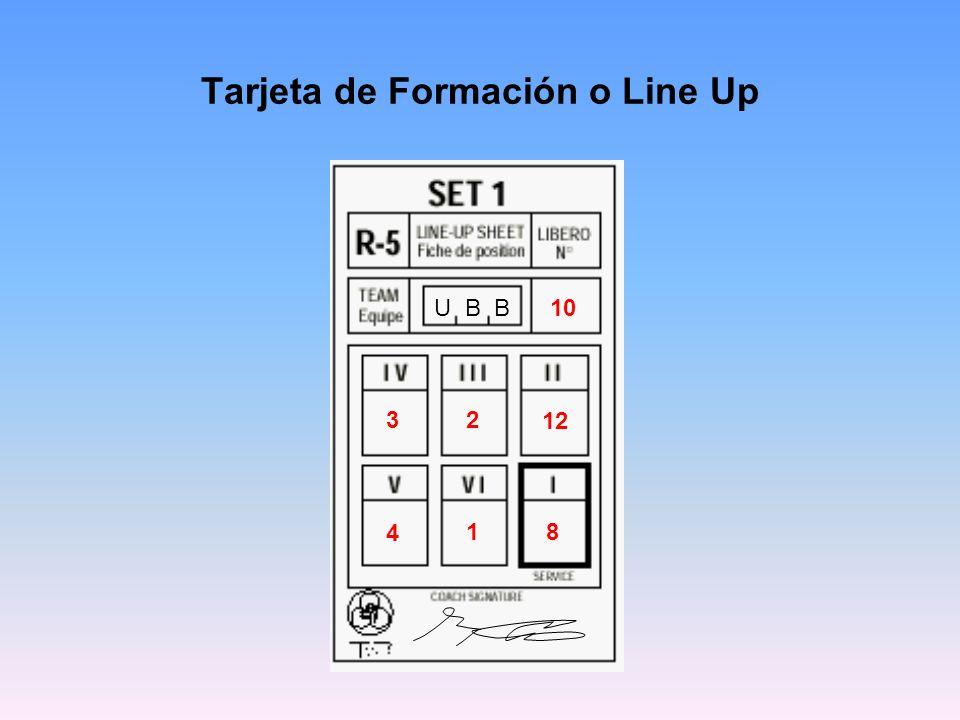 Tarjeta de Formación o Line Up 8 12 23 4 1 10U B B