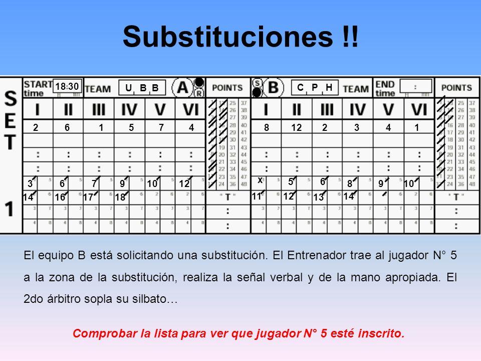 Substituciones !! 18 30 C P H U B B 8122341261574 x 3 5 6 6 791012 14161718 1112 13 14 8910 El equipo B está solicitando una substitución. El Entrenad