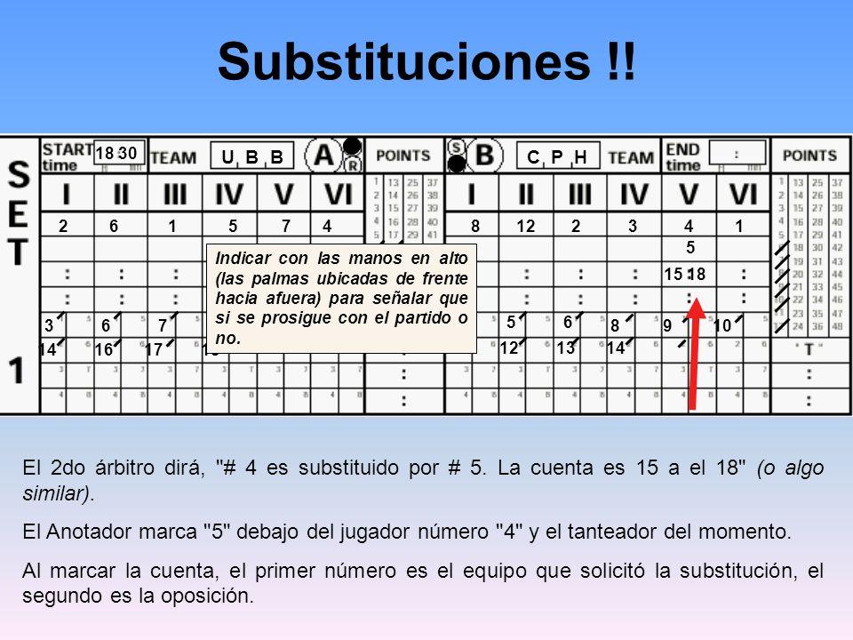 Substituciones !.El 2do árbitro dirá, # 4 es substituido por # 5.
