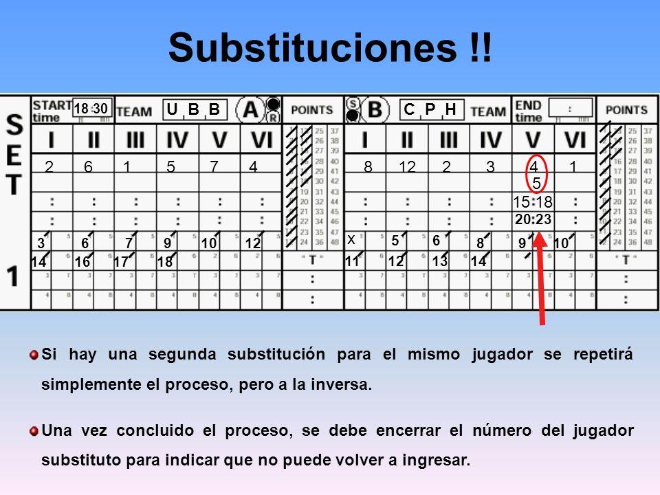 Substituciones !! 18 30 C P HU B B 8122341261574 x 3 5 6 6 791012 14161718 11121314 8910 15 18 5 20 23 Si hay una segunda substitución para el mismo j