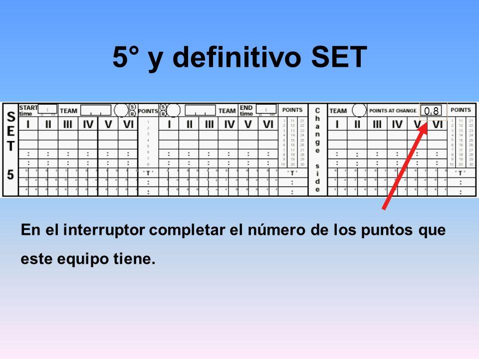 5° y definitivo SET 0 8 En el interruptor completar el número de los puntos que este equipo tiene.