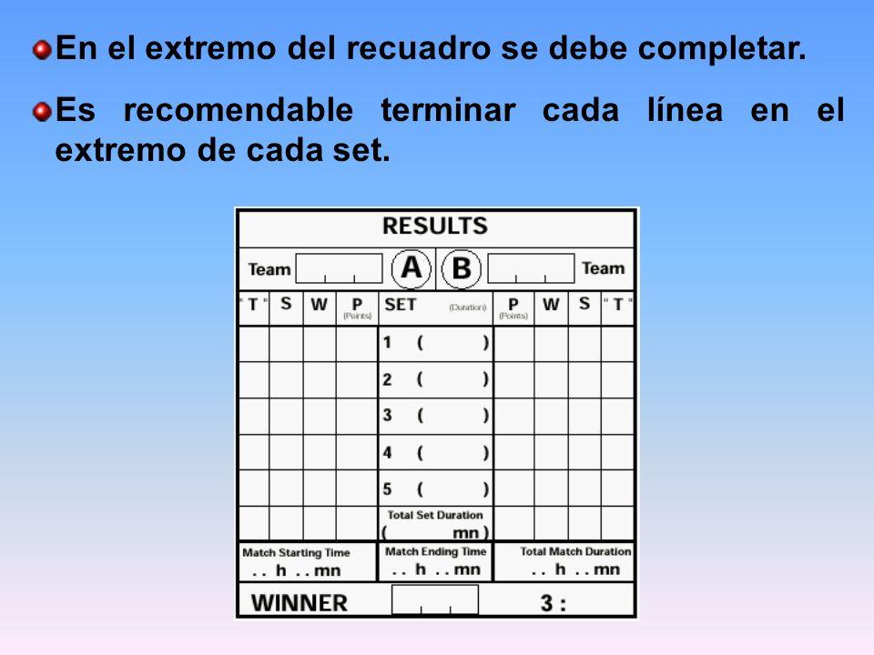 En el extremo del recuadro se debe completar. Es recomendable terminar cada línea en el extremo de cada set.
