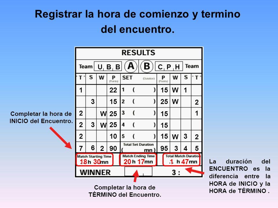 U B B C P H 22 25 15 95 25 15 10 90 15 W W W W W 32 3 1 3 3 4 6 1 2 2 2 1 2 2 5 7 La duración del ENCUENTRO es la diferencia entre la HORA de INICIO y la HORA de TÉRMINO.
