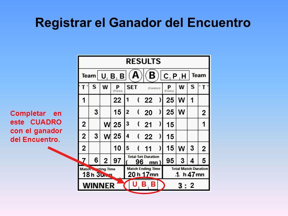 U B B C P H 22 25 15 95 25 15 25 15 10 97 15 W W W W W 32 3 1 3 3 4 6 1 2 2 2 1 2 2 5 7 18 3020 17 1 47 22 20 21 22 11 Completar en este CUADRO con el ganador del Encuentro.
