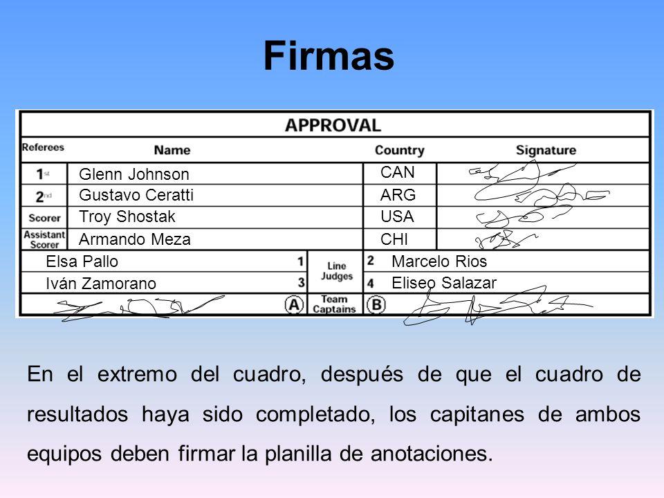 Firmas Glenn Johnson Gustavo Ceratti CAN ARG Armando Meza Troy ShostakUSA CHI Elsa Pallo Iván Zamorano Marcelo Rios Eliseo Salazar En el extremo del cuadro, después de que el cuadro de resultados haya sido completado, los capitanes de ambos equipos deben firmar la planilla de anotaciones.
