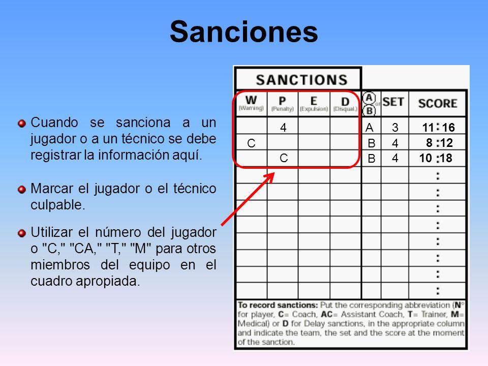 11 16 8 12 10 18 4A3 CB4 C B 4 Cuando se sanciona a un jugador o a un técnico se debe registrar la información aquí.