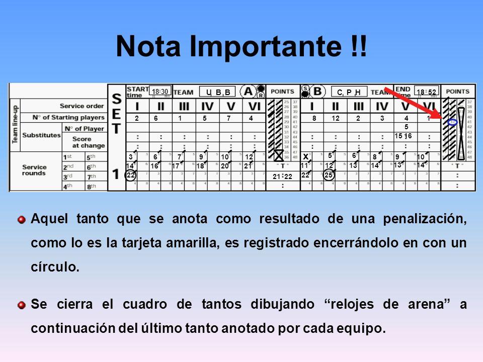 Nota Importante !.