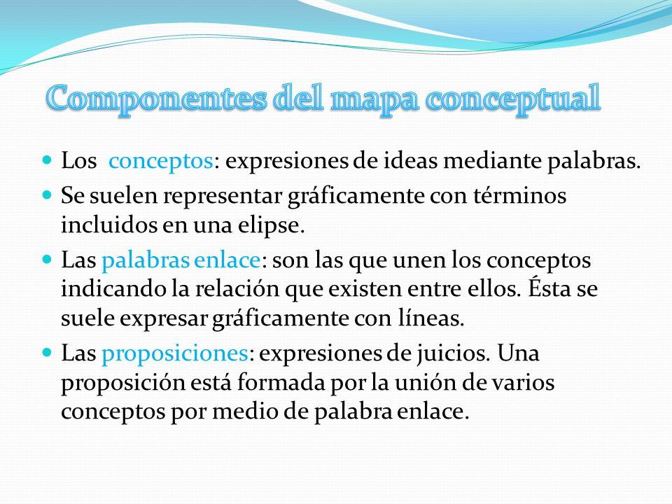 Los conceptos: expresiones de ideas mediante palabras. Se suelen representar gráficamente con términos incluidos en una elipse. Las palabras enlace: s