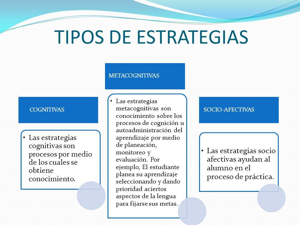 TIPOS DE ESTRATEGIAS Las estrategias cognitivas son procesos por medio de los cuales se obtiene conocimiento. COGNITIVAS Las estrategias metacognitiva
