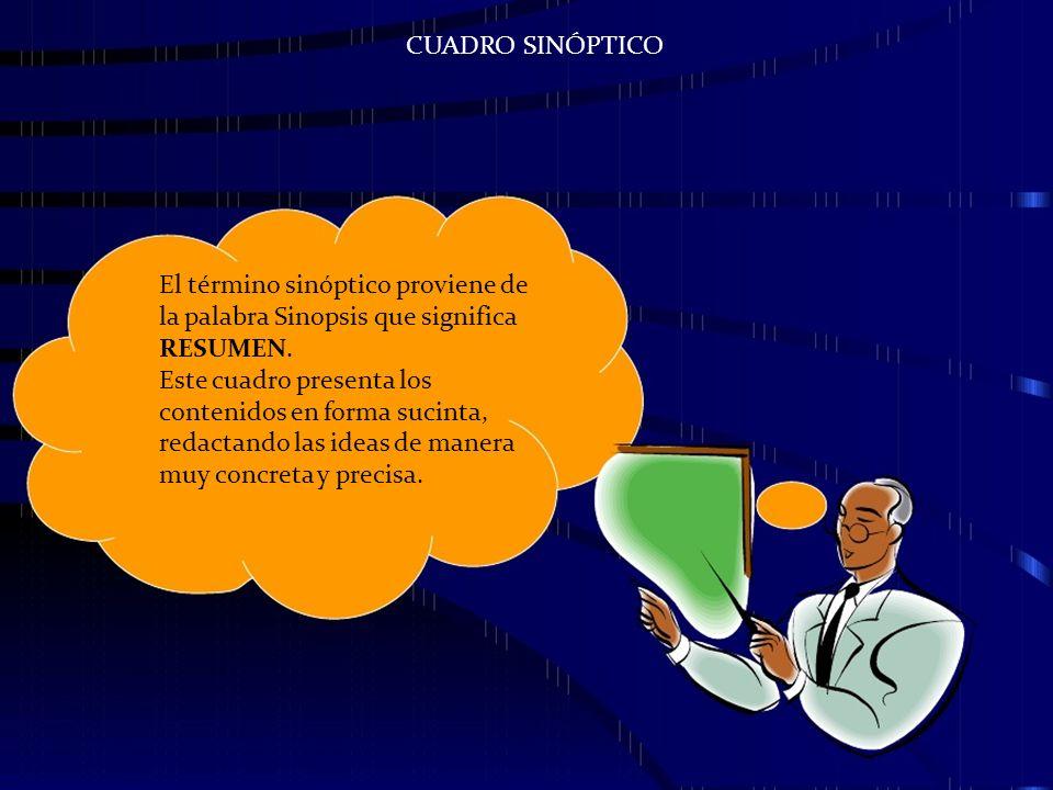 CUADRO SINÓPTICO El término sinóptico proviene de la palabra Sinopsis que significa RESUMEN. Este cuadro presenta los contenidos en forma sucinta, red