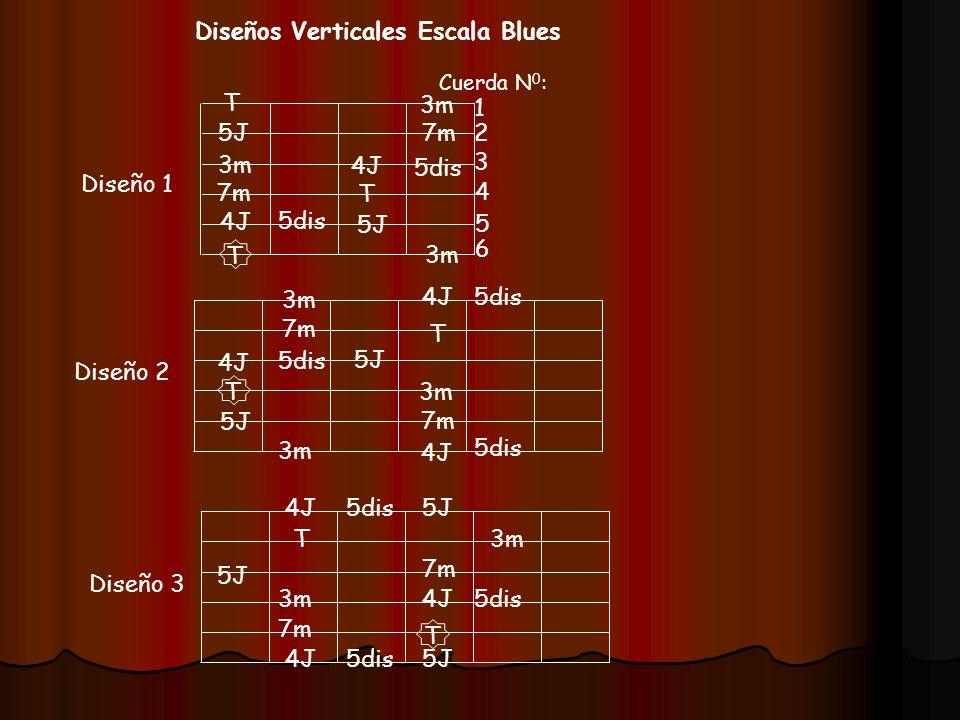 Diseños Verticales Escala Blues Diseño 1 Diseño 2 Diseño 3 Cuerda N 0 : 1 2 3 4 5 6 T 5J T 3m 7m 4J 3m 5J 4J 7m 3m T 4J 5J T 3m 7m 3m 5J 4J T 3m 7m 4J