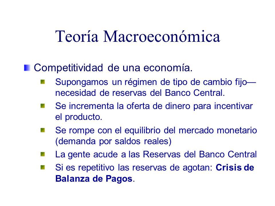 Teoría Macroeconómica Competitividad de una economía. Supongamos un régimen de tipo de cambio fijo necesidad de reservas del Banco Central. Se increme