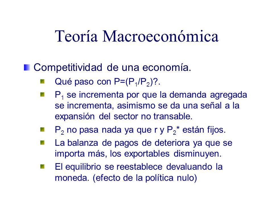 Teoría Macroeconómica Competitividad de una economía. Qué paso con P=(P 1 /P 2 )?. P 1 se incrementa por que la demanda agregada se incrementa, asimis