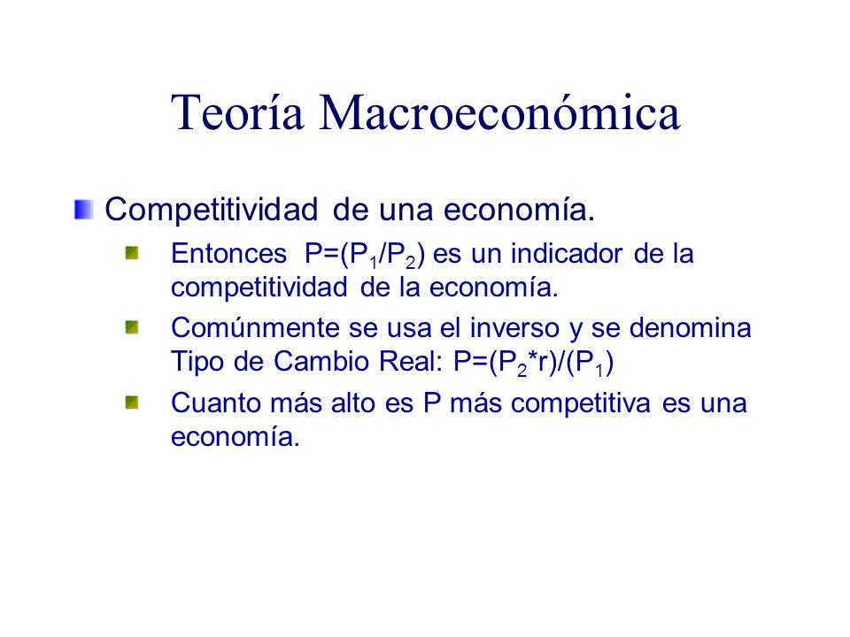 Teoría Macroeconómica Competitividad de una economía. Entonces P=(P 1 /P 2 ) es un indicador de la competitividad de la economía. Comúnmente se usa el
