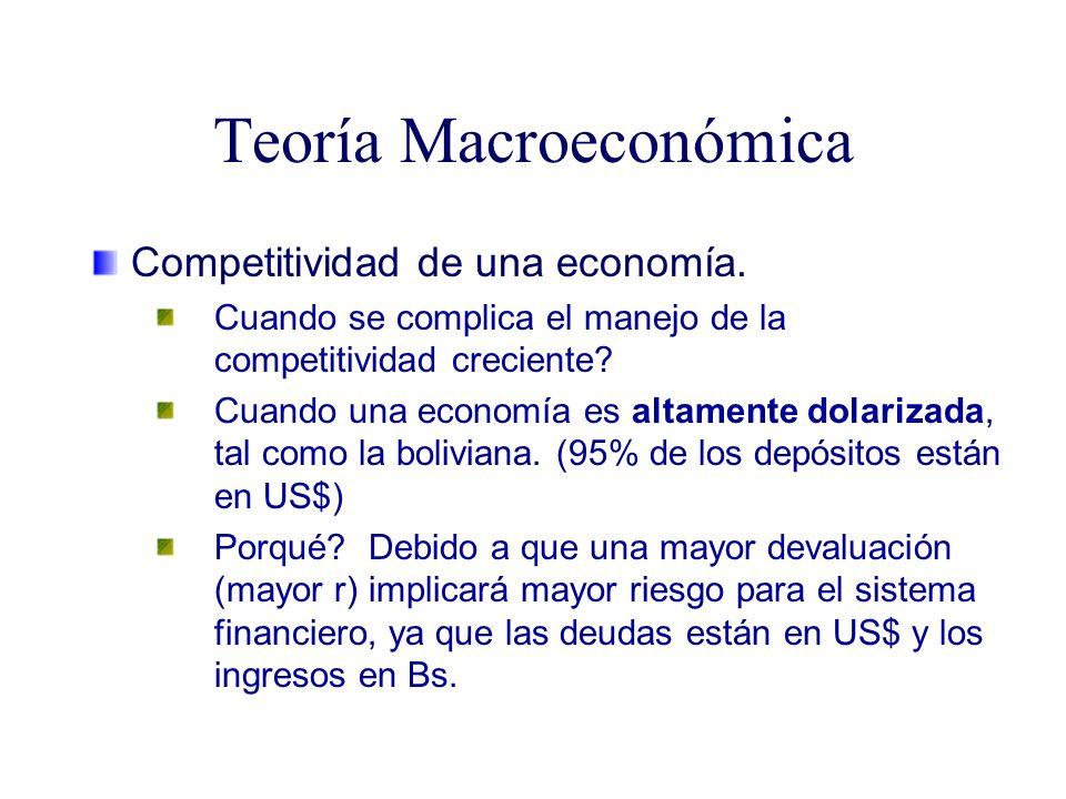 Teoría Macroeconómica Competitividad de una economía. Cuando se complica el manejo de la competitividad creciente? Cuando una economía es altamente do