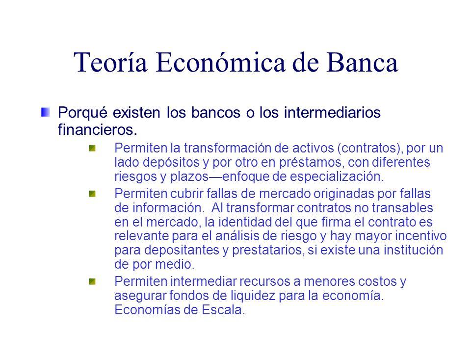 Teoría Económica de Banca Porqué existen los bancos o los intermediarios financieros. Permiten la transformación de activos (contratos), por un lado d